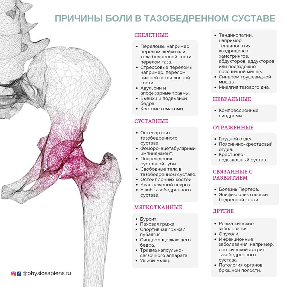 Лечение полиартрита лопухом
